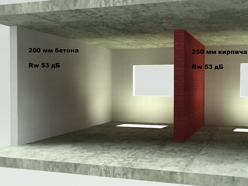 шумоизоляция в бетоне